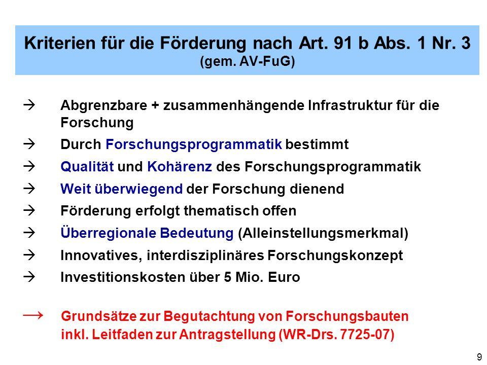 Kriterien für die Förderung nach Art. 91 b Abs. 1 Nr. 3 (gem. AV-FuG)