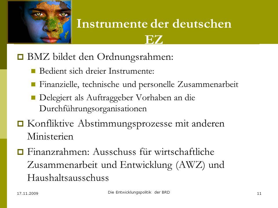 Instrumente der deutschen EZ