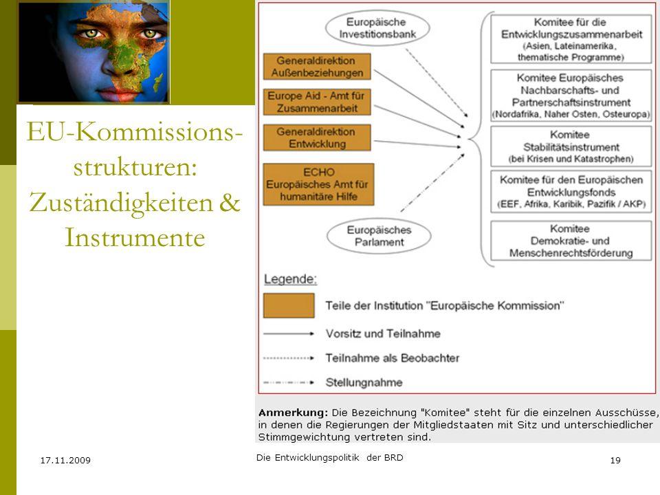 EU-Kommissions-strukturen: Zuständigkeiten & Instrumente