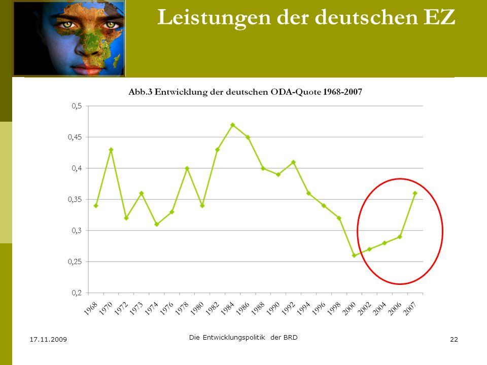 Leistungen der deutschen EZ