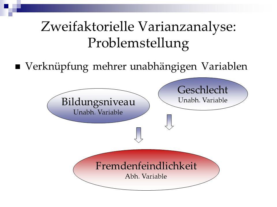 Zweifaktorielle Varianzanalyse: Problemstellung