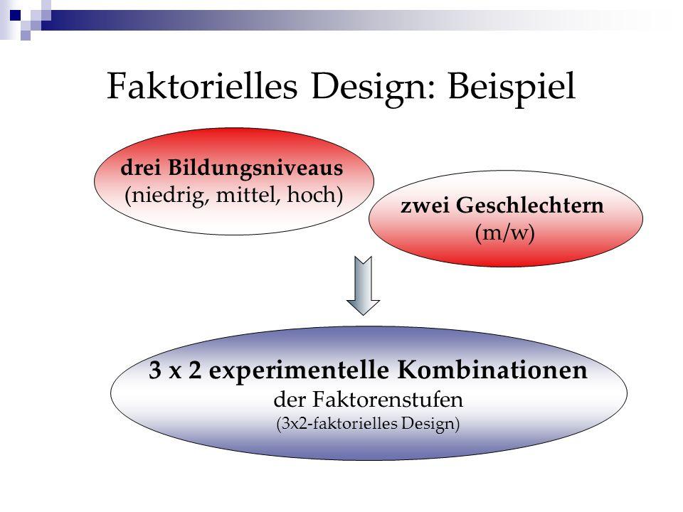 Faktorielles Design: Beispiel