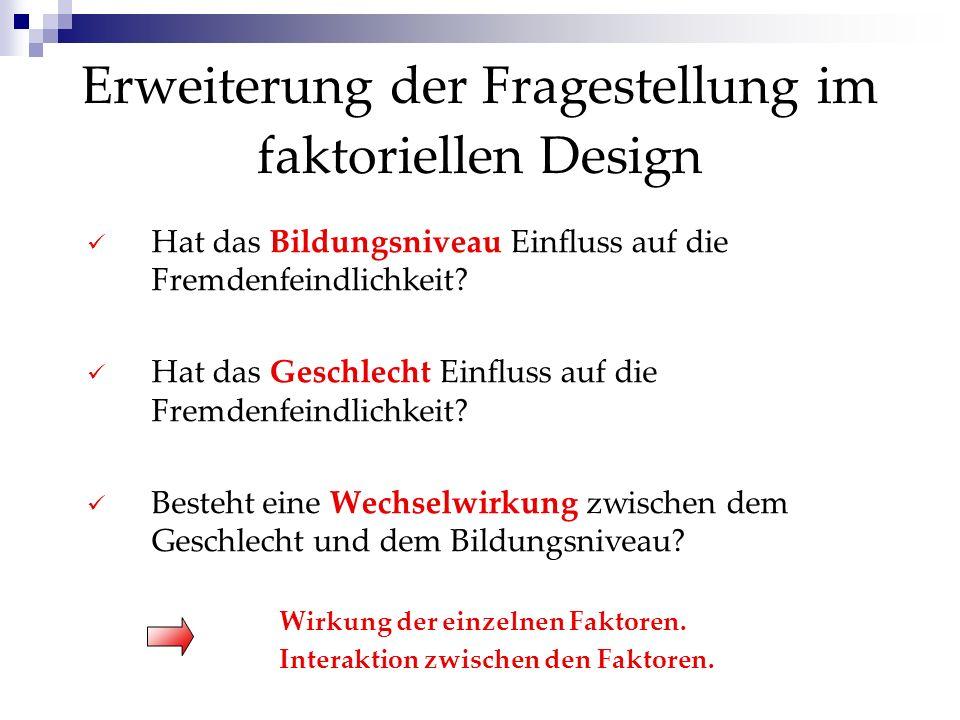 Erweiterung der Fragestellung im faktoriellen Design