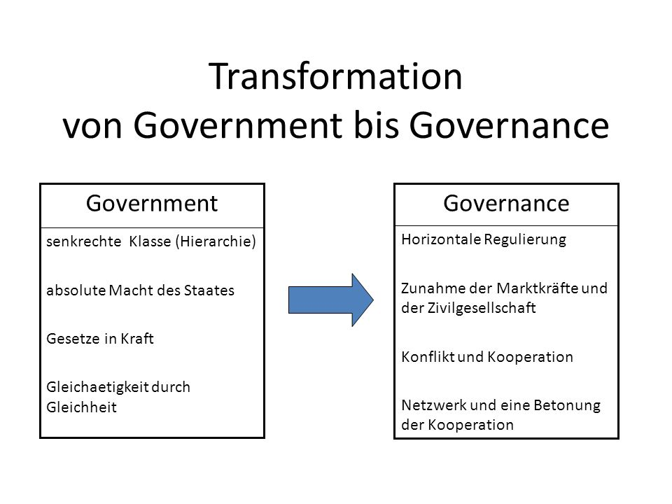 Transformation von Government bis Governance