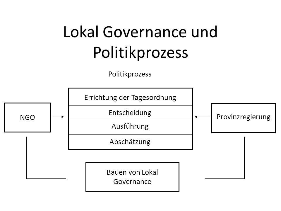 Lokal Governance und Politikprozess