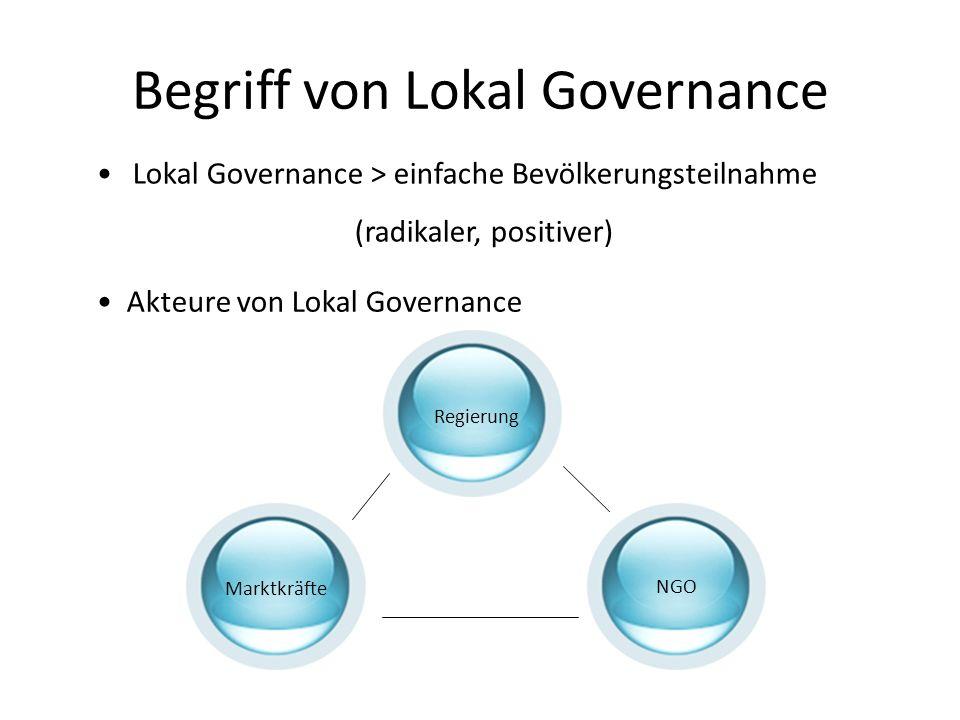Begriff von Lokal Governance