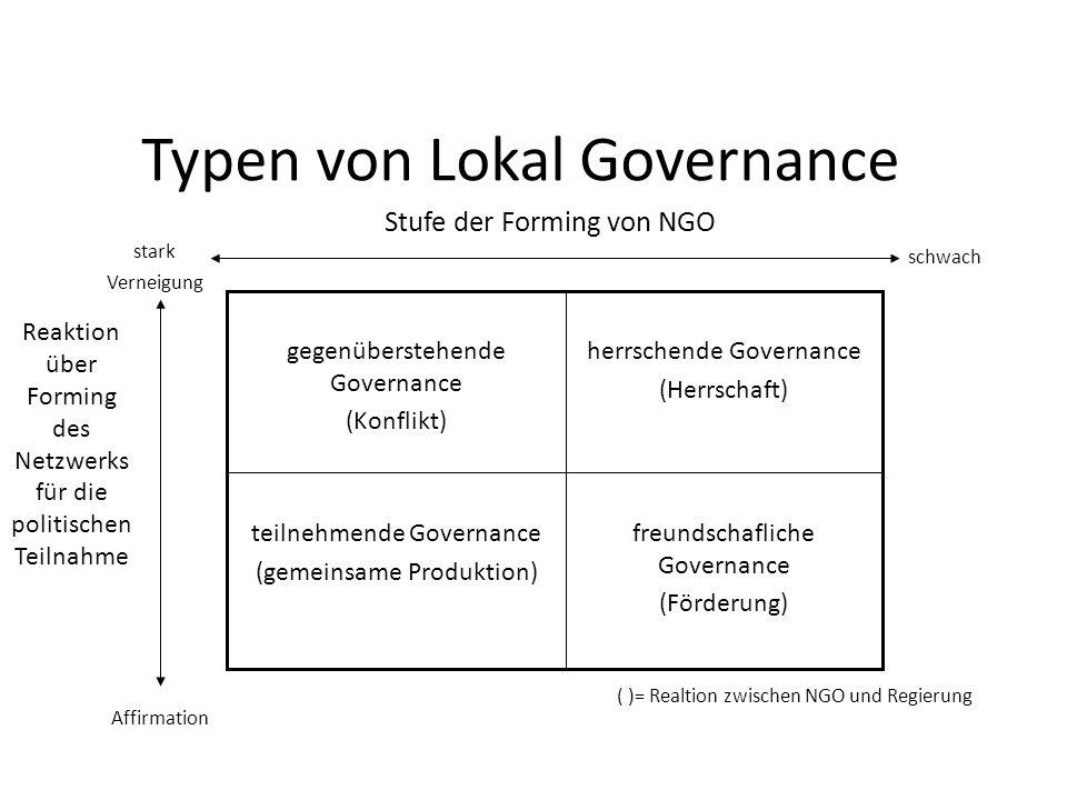 Typen von Lokal Governance