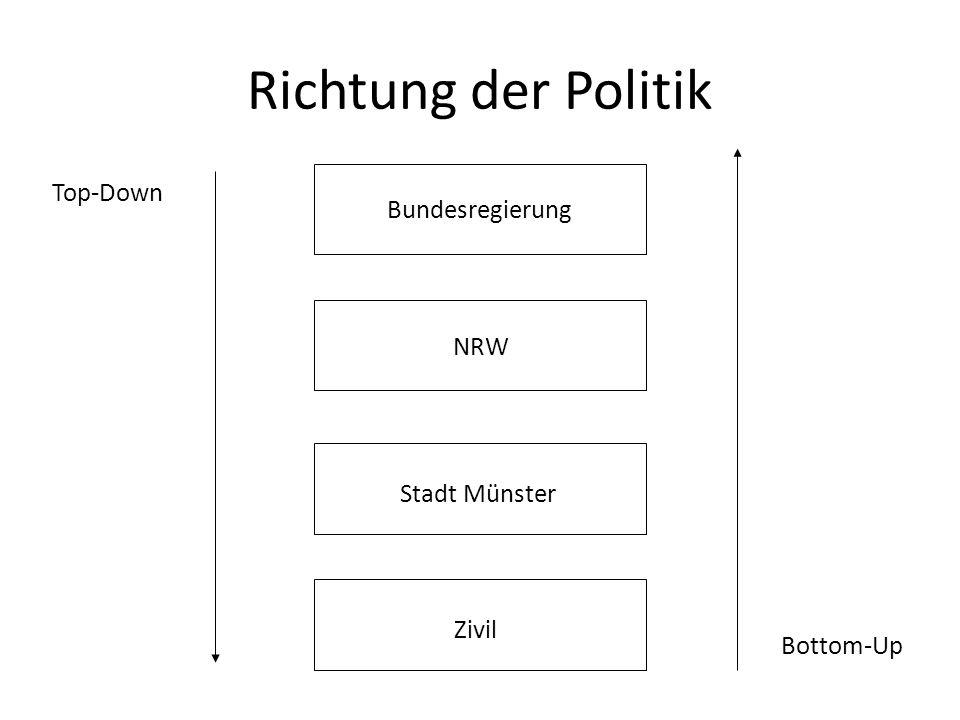 Richtung der Politik Top-Down Bundesregierung NRW Stadt Münster Zivil