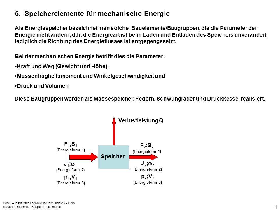 5. Speicherelemente für mechanische Energie