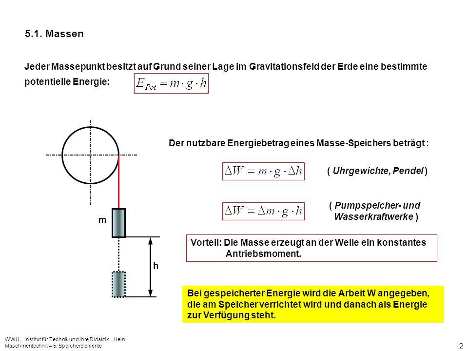5.1. Massen Jeder Massepunkt besitzt auf Grund seiner Lage im Gravitationsfeld der Erde eine bestimmte potentielle Energie: