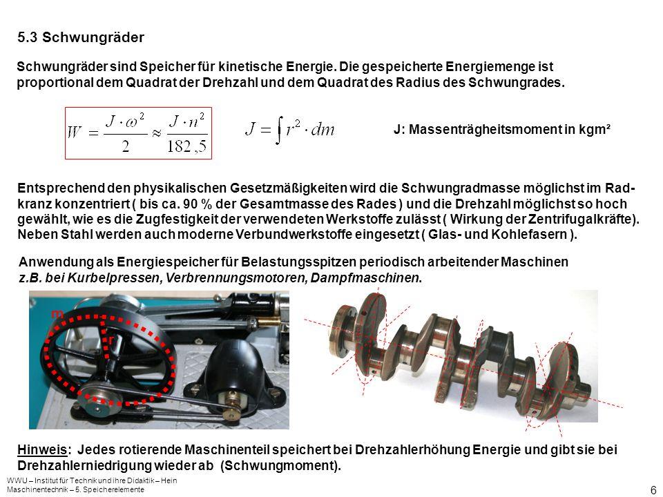 5.3 Schwungräder