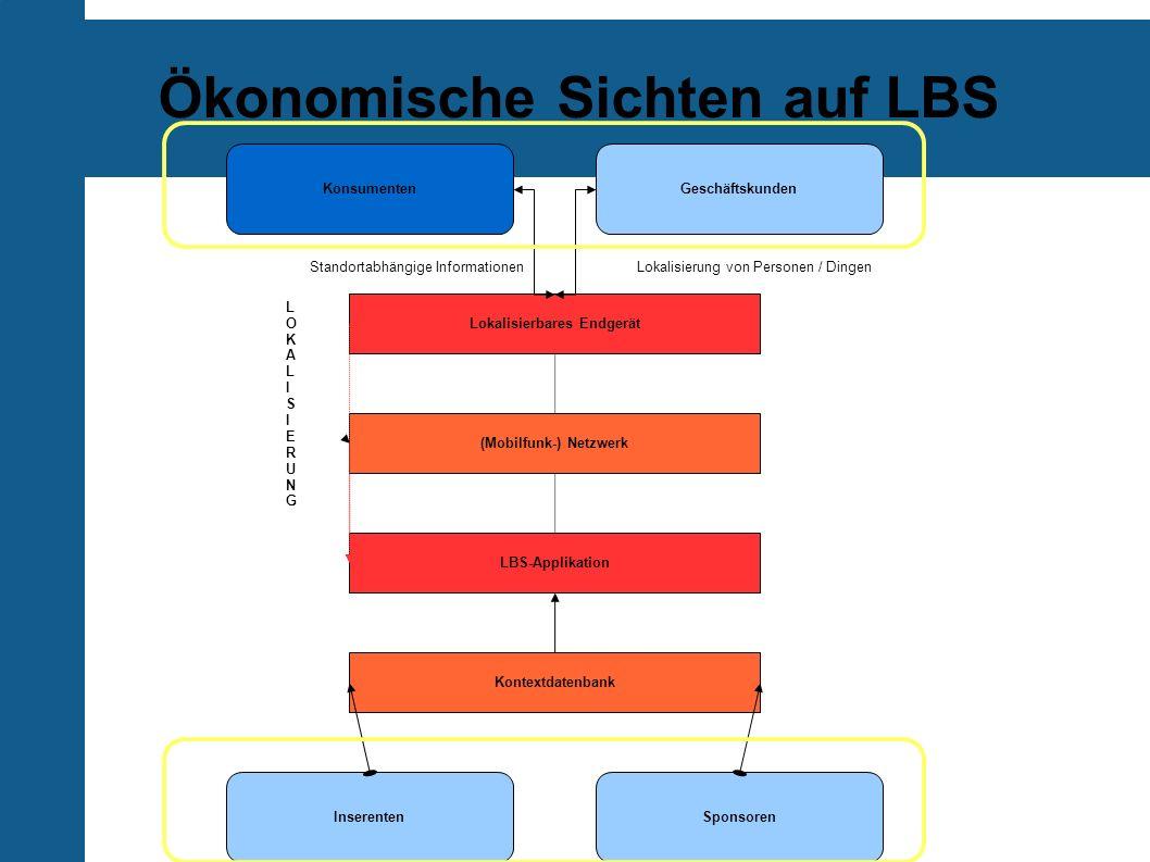 Ökonomische Sichten auf LBS