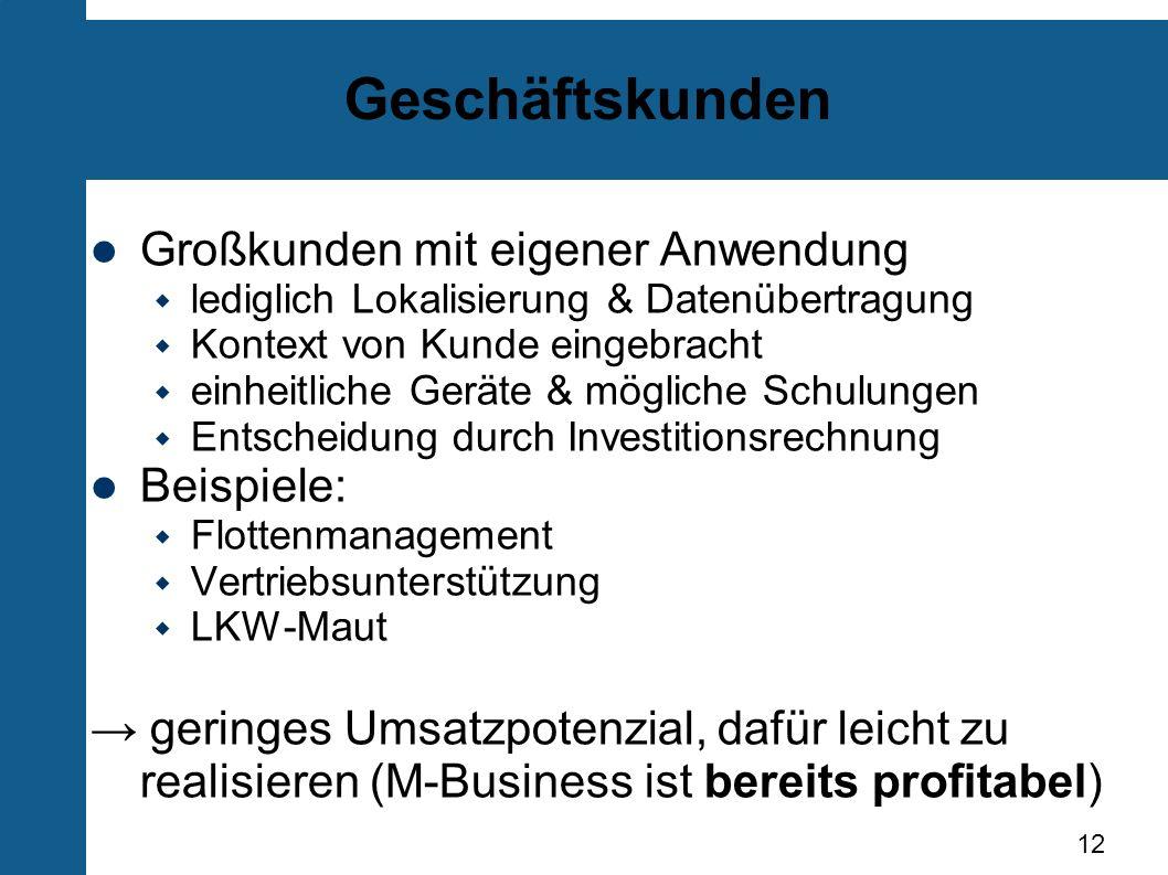 Geschäftskunden Großkunden mit eigener Anwendung Beispiele:
