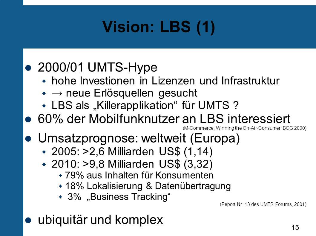 Vision: LBS (1) 2000/01 UMTS-Hype