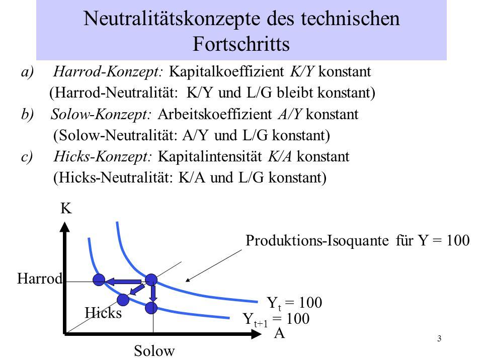 Neutralitätskonzepte des technischen Fortschritts