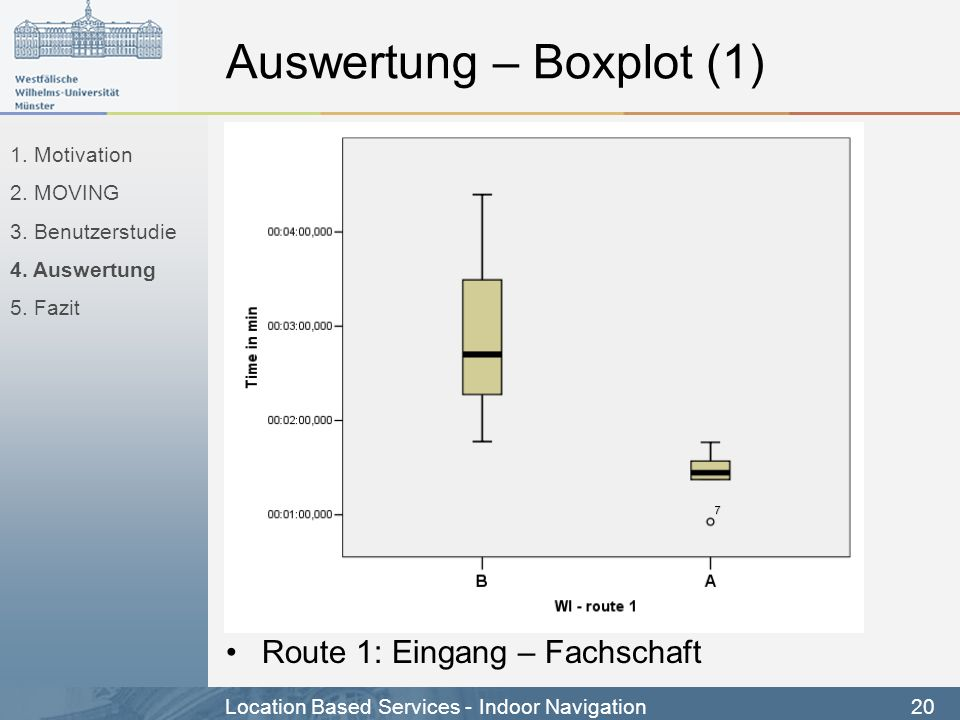 Auswertung – Boxplot (1)
