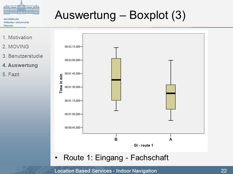 Auswertung – Boxplot (3)