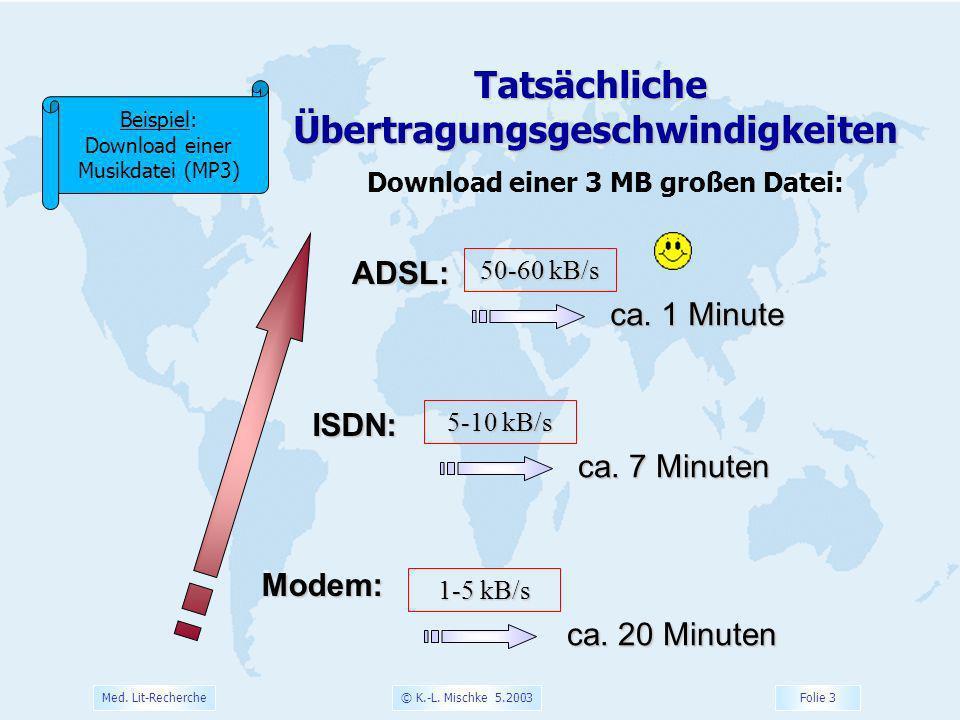Übertragungsgeschwindigkeiten Download einer 3 MB großen Datei: