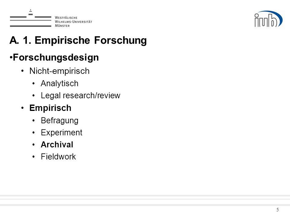 A. 1. Empirische Forschung