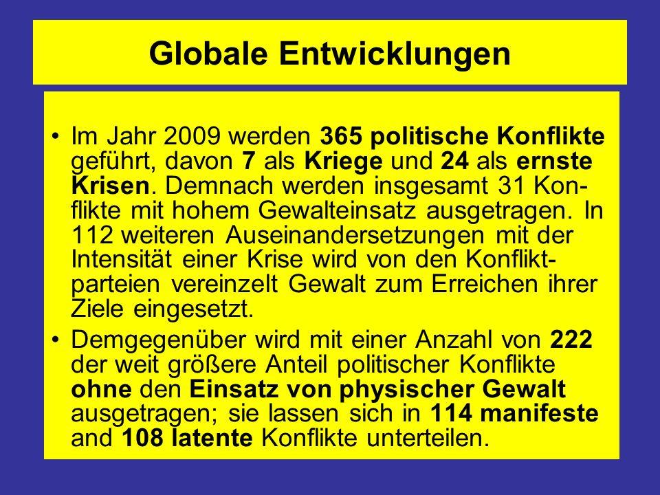 Globale Entwicklungen