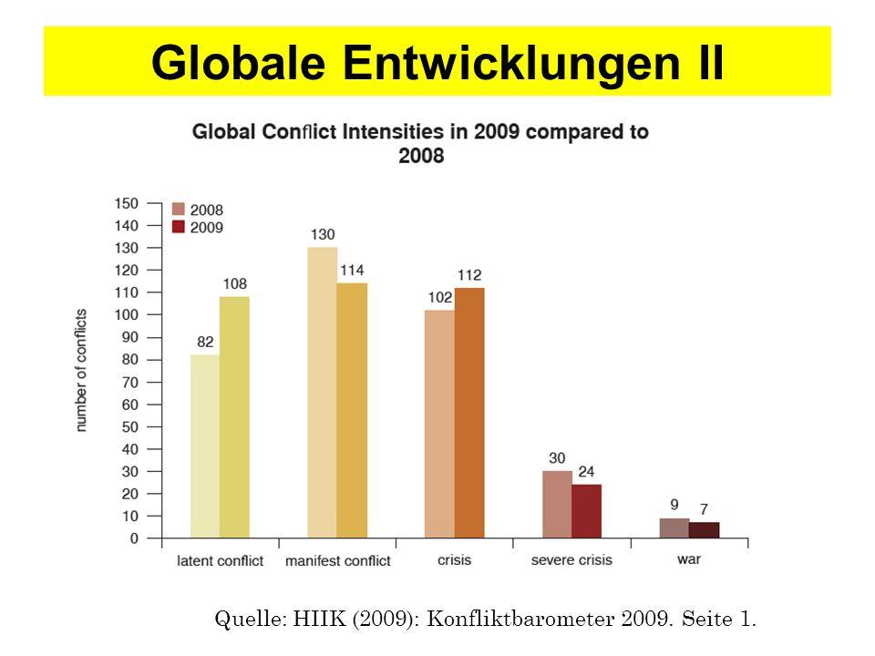 Globale Entwicklungen II