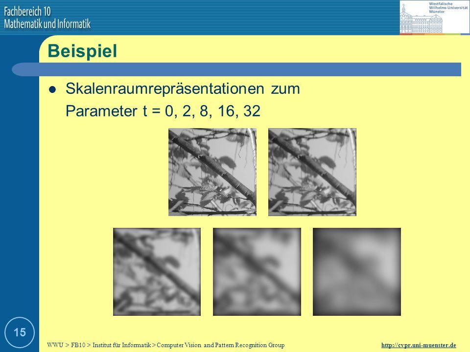 Beispiel Skalenraumrepräsentationen zum Parameter t = 0, 2, 8, 16, 32