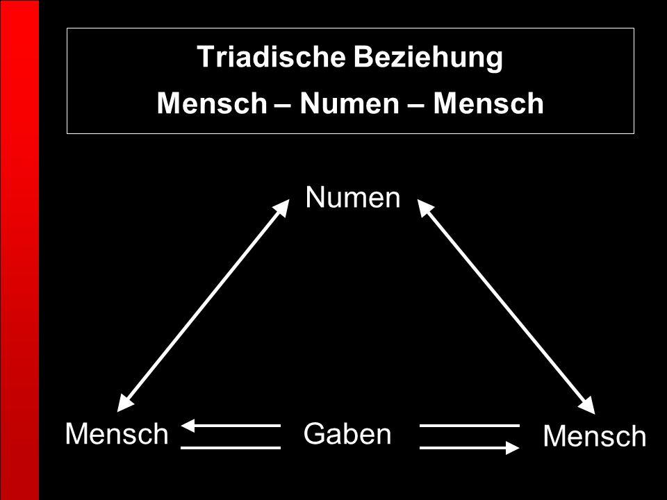 Triadische Beziehung Mensch – Numen – Mensch