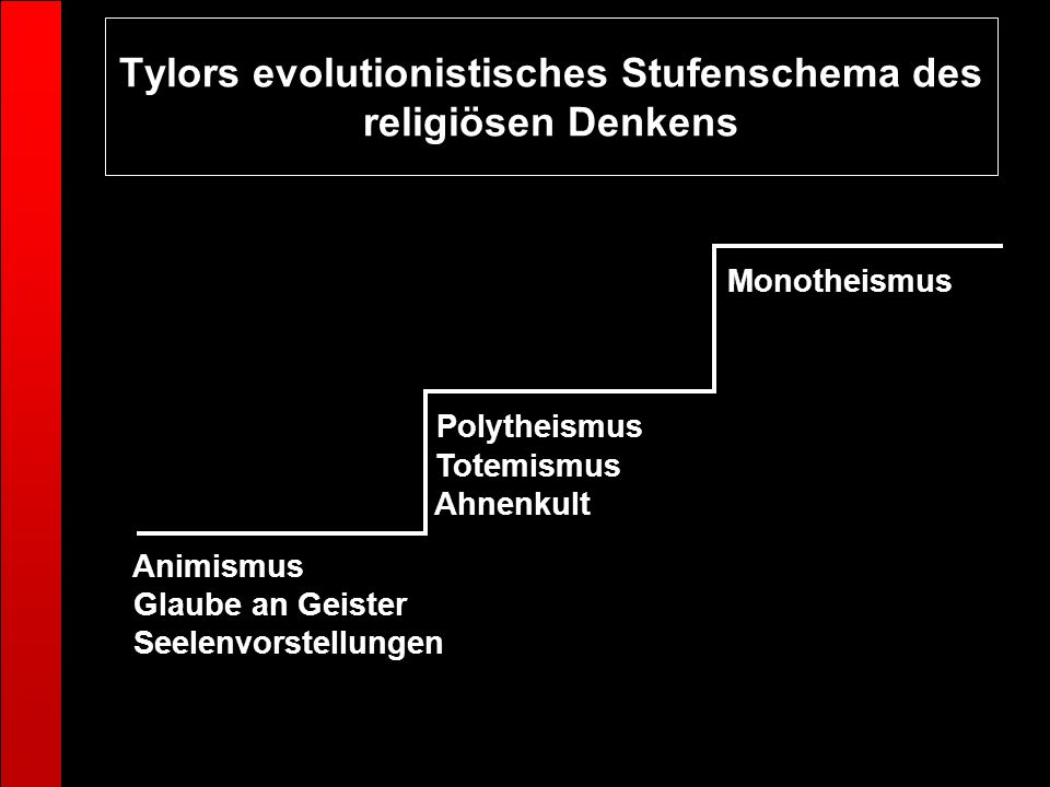 Tylors evolutionistisches Stufenschema des religiösen Denkens