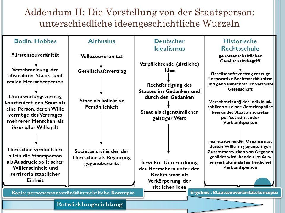 Addendum II: Die Vorstellung von der Staatsperson: unterschiedliche ideengeschichtliche Wurzeln