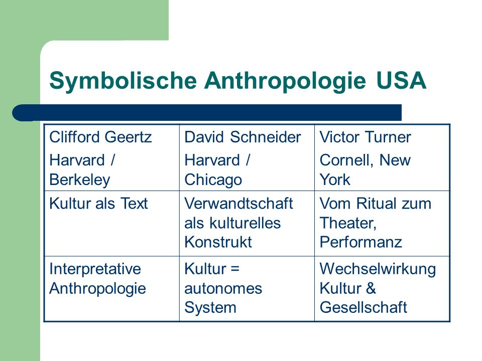 Symbolische Anthropologie USA