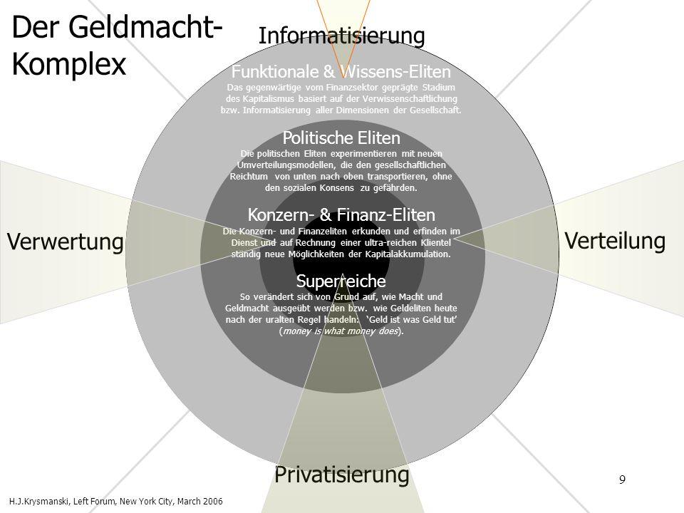 Der Geldmacht-Komplex