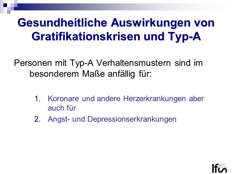 Gesundheitliche Auswirkungen von Gratifikationskrisen und Typ-A
