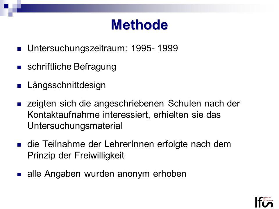 Methode Untersuchungszeitraum: 1995- 1999 schriftliche Befragung