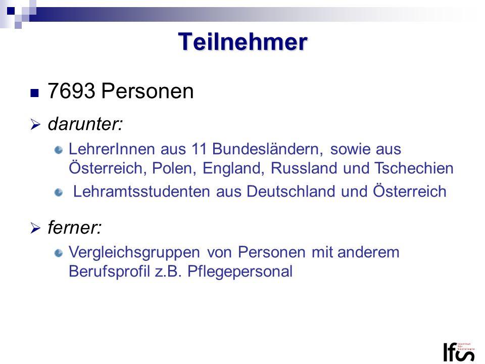 Teilnehmer 7693 Personen darunter: ferner: