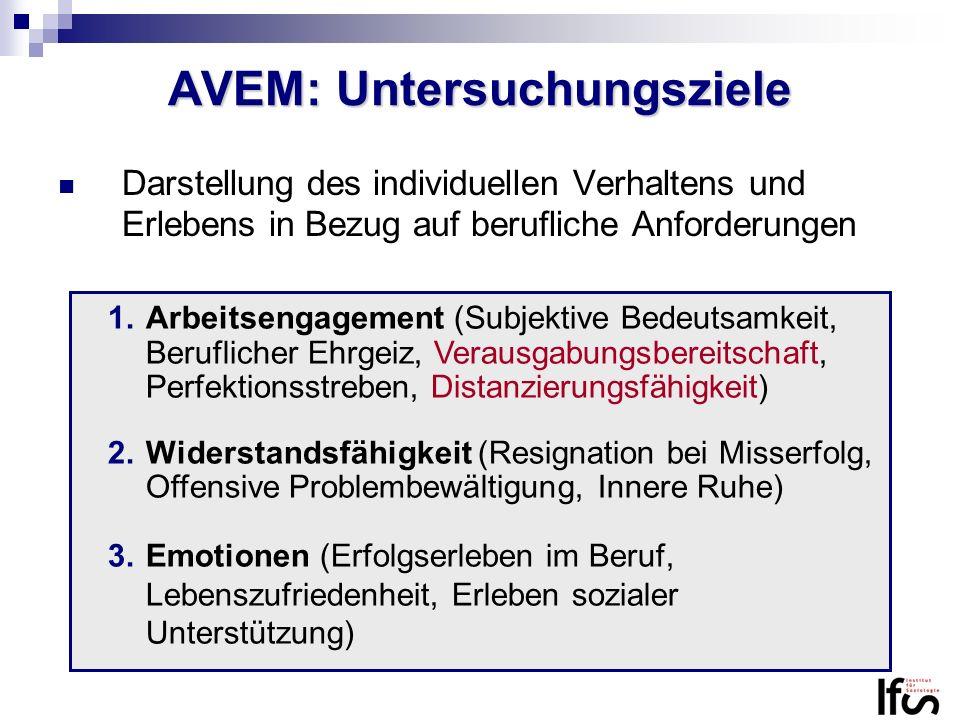 AVEM: Untersuchungsziele