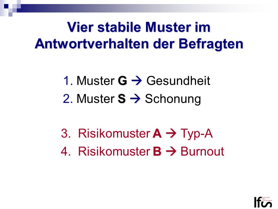 Vier stabile Muster im Antwortverhalten der Befragten