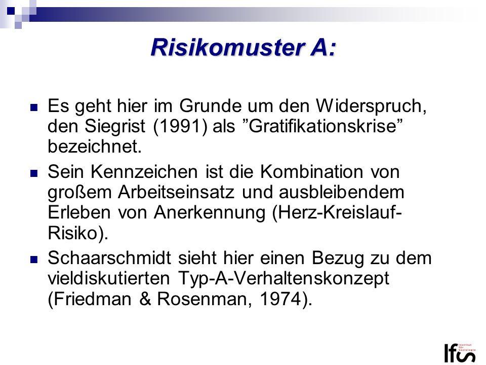 Risikomuster A:Es geht hier im Grunde um den Widerspruch, den Siegrist (1991) als Gratifikationskrise bezeichnet.