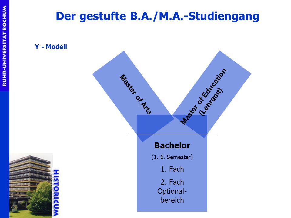 Der gestufte B.A./M.A.-Studiengang
