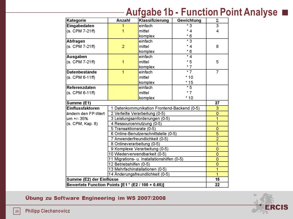 Aufgabe 1b - Function Point Analyse