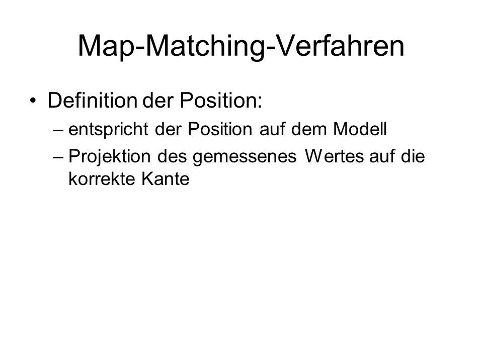 Map-Matching-Verfahren
