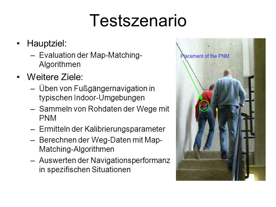 Testszenario Hauptziel: Weitere Ziele: