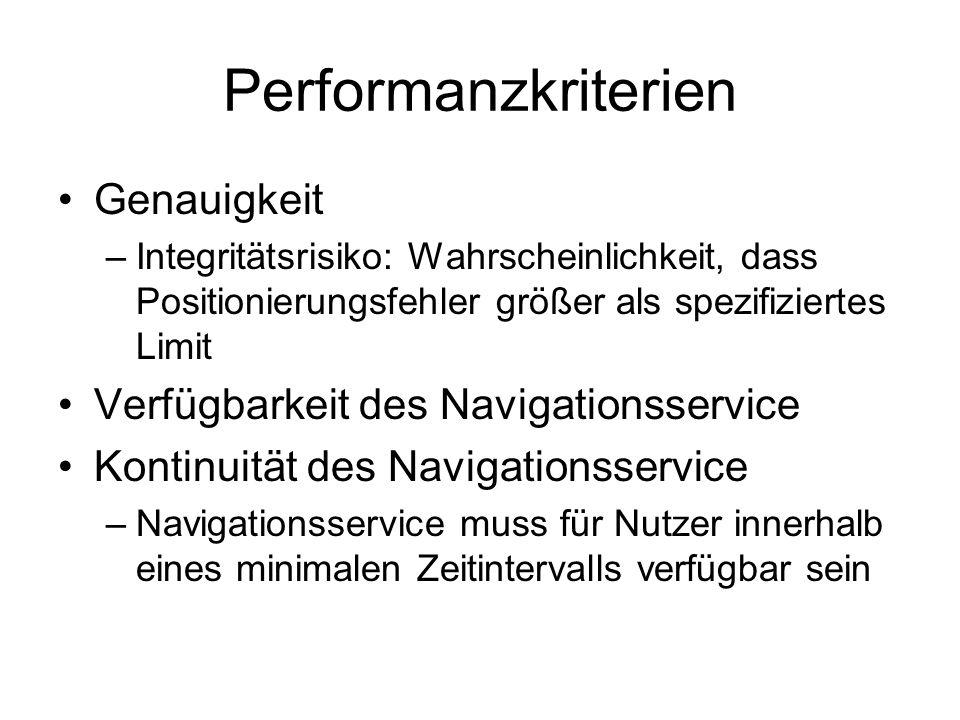 Performanzkriterien Genauigkeit Verfügbarkeit des Navigationsservice