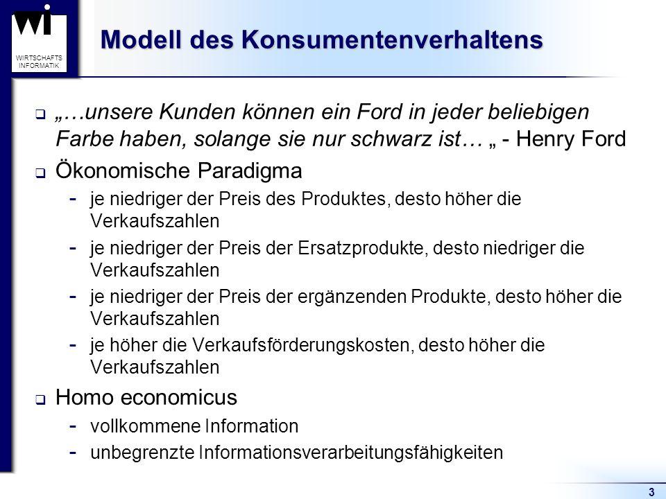 Modell des Konsumentenverhaltens