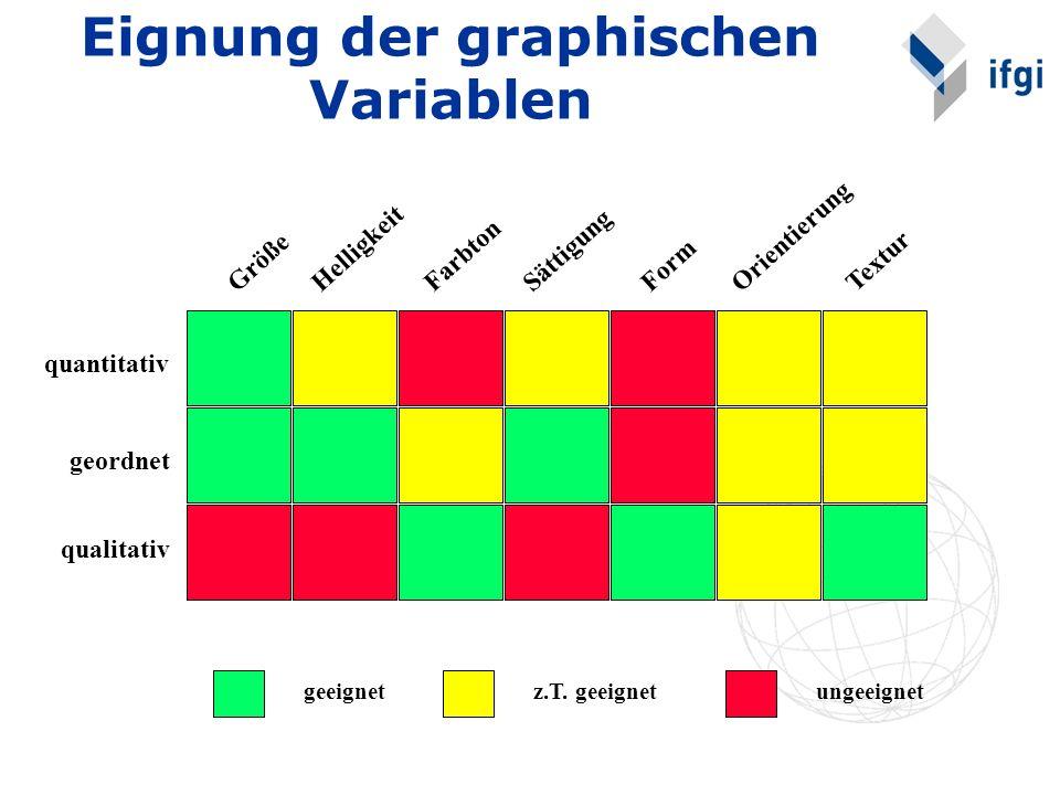 Eignung der graphischen Variablen