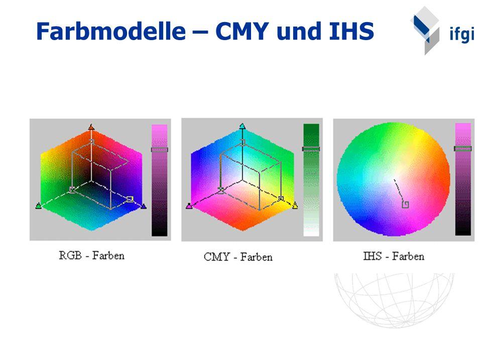 Farbmodelle – CMY und IHS