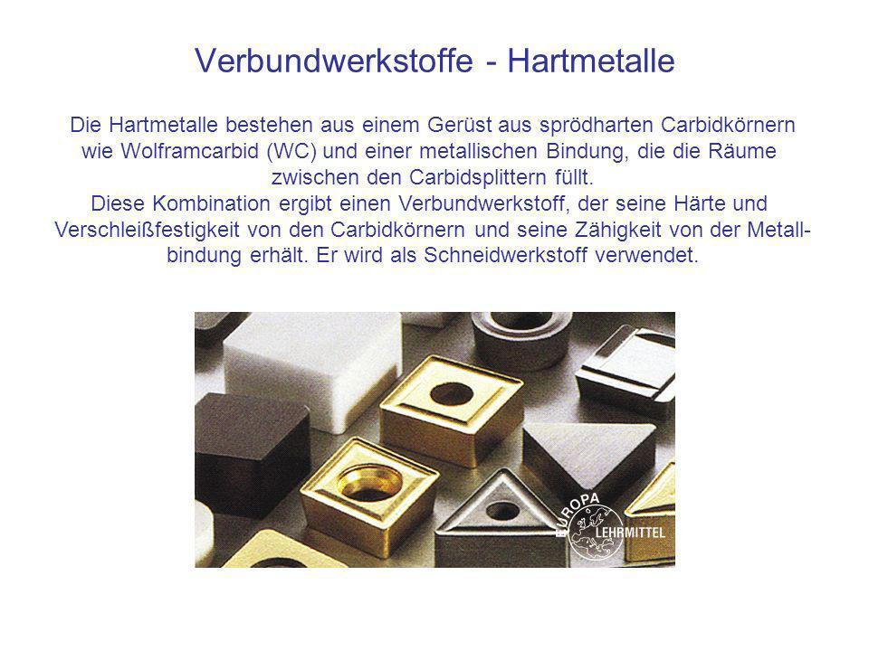 Verbundwerkstoffe - Hartmetalle