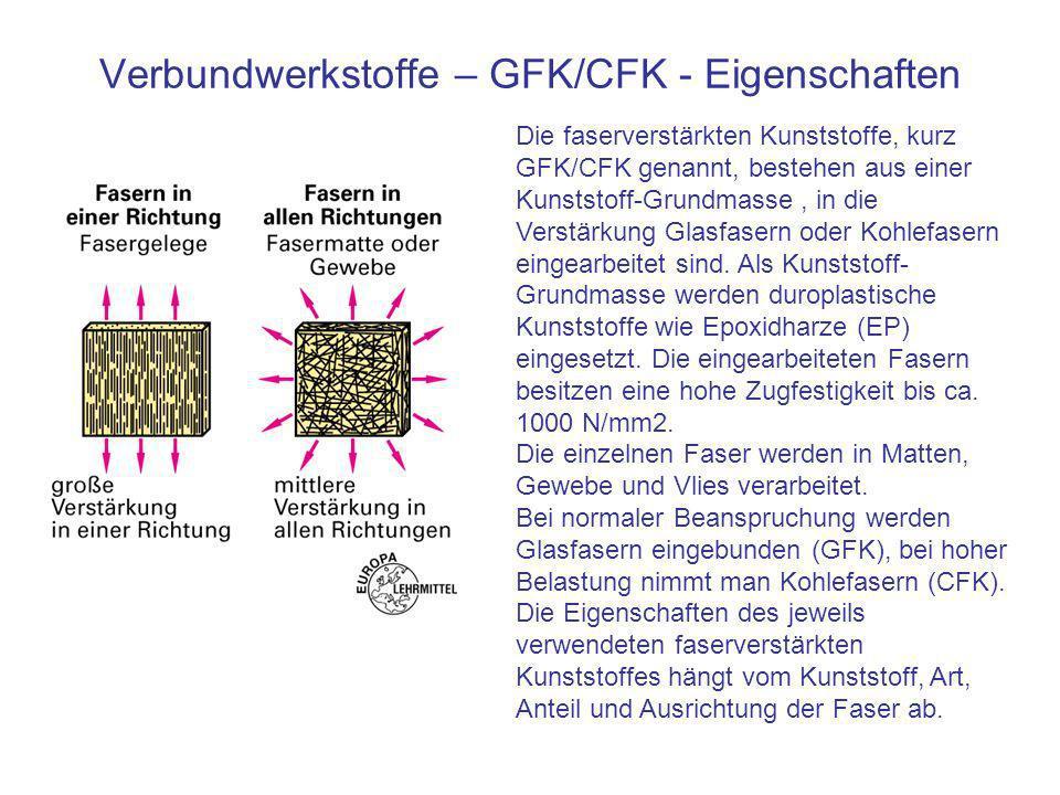 Verbundwerkstoffe – GFK/CFK - Eigenschaften
