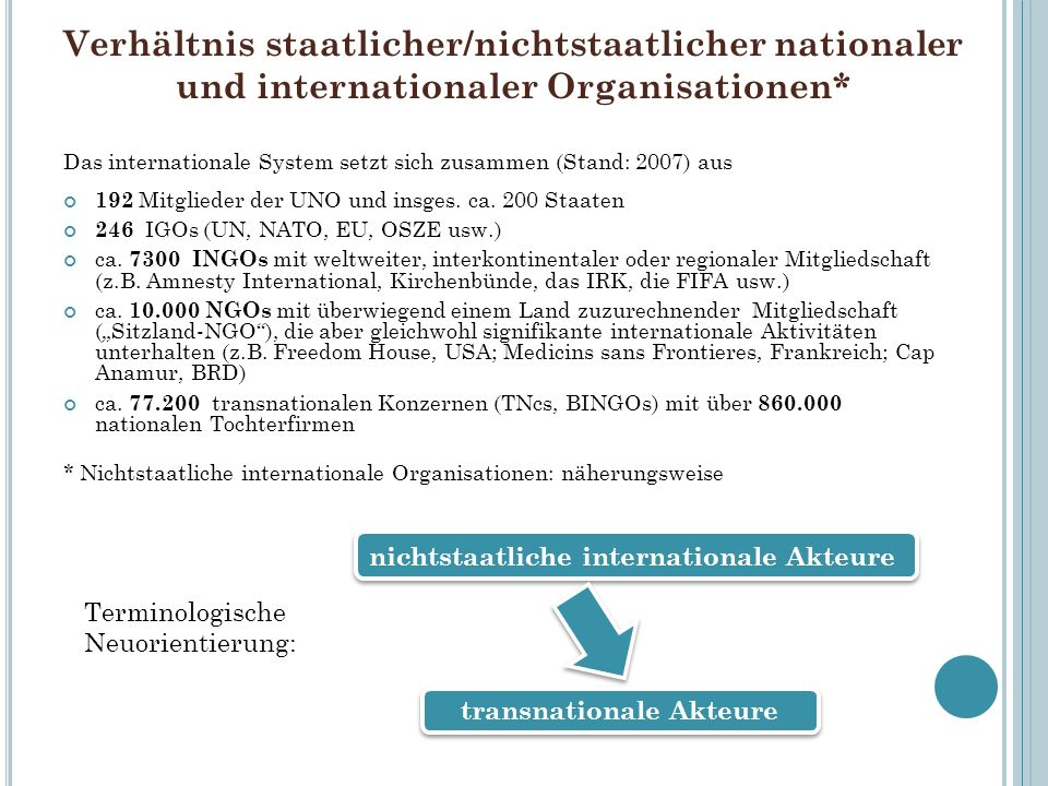 transnationale Akteure
