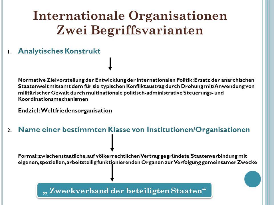 Internationale Organisationen Zwei Begriffsvarianten