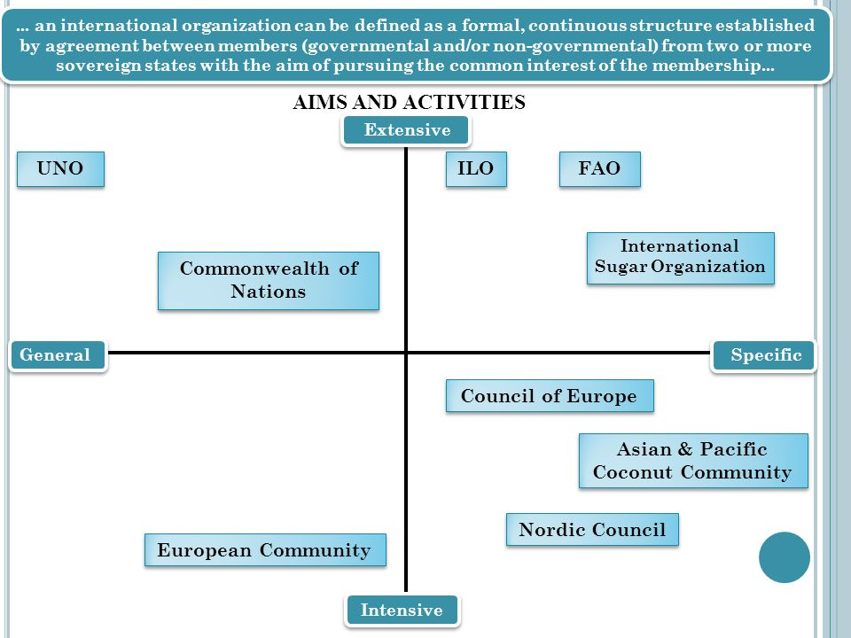 AIMS AND ACTIVITIES UNO ILO FAO Commonwealth of Nations